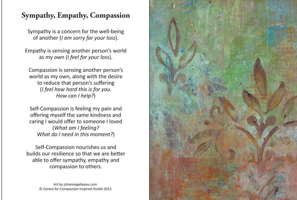 Self-Compassion Cards
